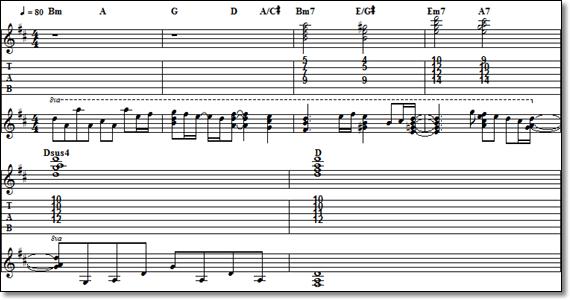 子どものうた弾き歌い ベスト50 注釈付き 楽譜 – …