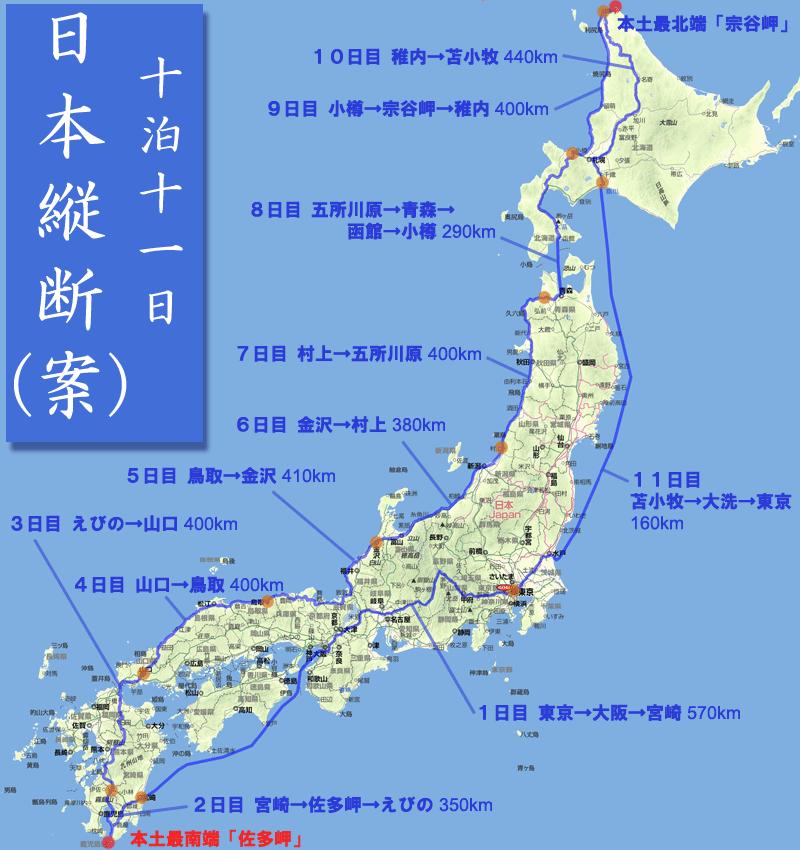 一周 距離 日本