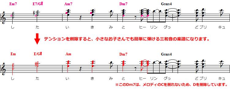 プリキュア ピアノ 楽譜