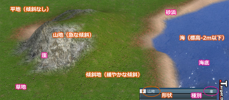 https://askz.sakura.ne.jp/column/take_the_a_train_9/terrain_editing/terrain_type.jpg